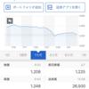 株予想 Vol.3 2020-02-10