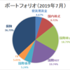 【資産運用】ポートフォリオ更新(2019年7月末時点)