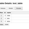 PHPでBigQueryのテーブルにデータをアップロードしたい