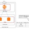AWS セキュリティグループの適用パターン