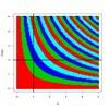 カイ二乗分布と指数分布の交叉