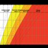 BMI(ボディマス指数)の定義と、代表的な数値の覚え方・法則
