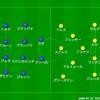 【マッチレビュー】19-20 ラ・リーガ第7節 ヘタフェ対バルセロナ