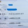【速報】チャレンジ富士五湖 100km