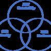 【企業経営理論】平成30年度の過去問に出てくる用語まとめ - 中小企業診断士試験対策