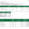 本日の株式トレード報告R1,10,29