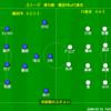 J1リーグ第34節 横浜F・マリノスvsFC東京 プレビュー