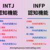 INTJーINFPを比較!① 内向感情や外向思考の共有と感覚の違い