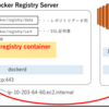 EC2(Amazon Linux2)にprivateなdocker registryの作るメモ