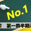 決算発表【No.1】期待通りの好決算!握力強くホールド!