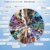 【遊戯王大会】鉄獣戦線デッキが2021年4月新制限にてCS優勝!|第10回ネクストプレイ杯