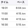 JOG+ペース走5km あと4日