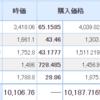 【2021年9月14日投資結果】日本株も米国株もプラスの良い日でした。