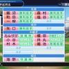 投手のみの獲得で日本一を目指す【その4】