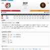 2019-08-13 カープ第110戦(マツダスタジアム)◯2X対1 巨人(56勝51敗3分)ジョンソンの好投を無にせず、なんとかサヨナラ勝ち
