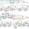 ショパンピアノソナタ3番1楽章〜提示部(2テーマから提示部終わりまで)分析