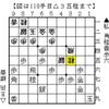 【趣味ネタ】現役鉄道マン 数年ぶりの将棋大会参戦!【後編】
