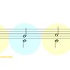 江戸時代の耳と現代の耳(Counterpoint 1)