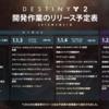 【Destiny2】エキゾチックの重複軽減とナイトフォール特有報酬の実装が先送りに