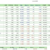 3/26の損益・PF(+10,503円)