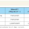 JREポイントのSuicaグリーン券特典が期間制限なく600ポイントへ(ついでにJR東日本のポイントサイトとか)