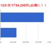 auのiphone6からMVNO(mineo)にMNPして【6,381円/月】料金が安くなった話