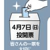 ご存知ですか? 統一地方選挙の日程