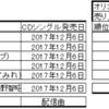 12月の第1週のオリコン週間チャート[1位:BTS (防弾少年団)、2位:NGT48、3位:=Love(愛称:イコラブ)など]とビルボード・チャートとの比較(2位と3位のMV再生回数の比較を含む)
