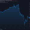 2020-09-05 今週の米国株状況