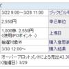 IPO 3985テモナ 7940ウェーブロックホールディングス 当落発表 & 3564LIXILビバ ブックビルディング完了