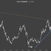 2020年、日経平均株価指数、いよいよ終盤の転換点に近づくか。
