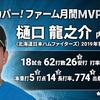 【パワプロ2020・再現】樋口 龍之介(日本ハム)