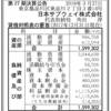 日本サブウェイ株式会社 第27期決算公告