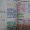 株式投資 企業分析 〜JBCCホールディングス〜No.3