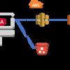 AWSサーバーレスを活用したAngularのWebアプリを作ってみた