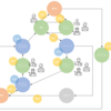 スクラムとSECIモデルの関連を考えた