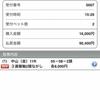 「競馬結果報告」平成最後の中央競馬G1 ホープフルステークス!!有馬記念に続き…!?