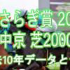 【きさらぎ賞 2021】過去10年データと予想