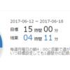 学習記録(2017/06/12 - 2017/06/18)