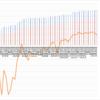 【トラリピ2すくみ】トラリピのメキシコペソ円2すくみ検証。第54週 (1/30)は年利換算0%。やっと下落です。売りの利確と仕込みはじめれると最高です。