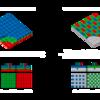 Foveonセンサーの構造と、そのセンサーのカメラの歴史