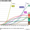 菅総理「東京オリンピックは人類が疫病に打ち勝った証」