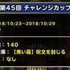 level.1174【ウェイト140・黒い霧】第45回闘技場チャレンジカップ初日・コドランよ、輝け!