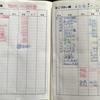 ほぼ日おまけページの「ダウンロードシティ」を印刷して家計簿をつけてみた