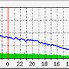 クラウドサーバーの回線帯域は?