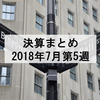 【決算まとめ】2018年7月30日~8月3日の米国株決算