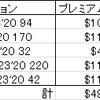 【オプション取引で492ドル獲得】先週の米国株取引結果【DOCU、CHGG】