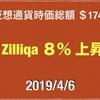【レンジ相場はおもしろくない】2019/4/6 仮想通貨時価総額19兆5000億