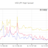 Forex Exchangeの使用感(使用開始後、1ヶ月程度経過)