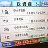 #2 桃太郎電鉄12 西日本編もありまっせー!